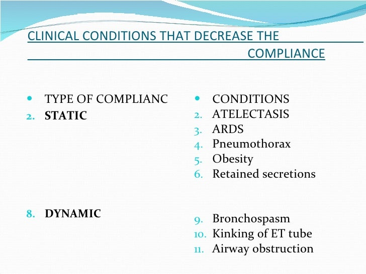 CLINICAL CONDITIONS THAT DECREASE THE  COMPLIANCE   TYPE OF COMPLIANC STATIC DYNAMIC CONDITIONS ATELECTASIS ARDS Pneumotho...