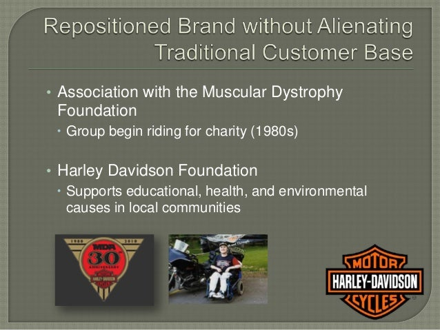 harley davidson marketing strategies Case study of harley davidson's marketing  case study of pepsi marketing strategies  more about case study of harley davidson's marketing strategy harley.