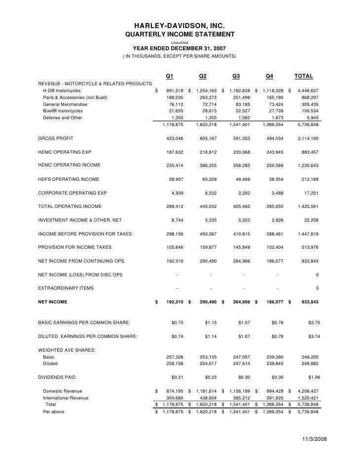 Harley Davidson Financial Statements