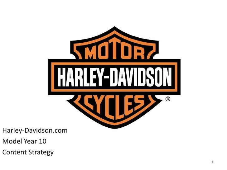 1<br />Harley-Davidson.com<br />Model Year 10<br />Content Strategy<br />