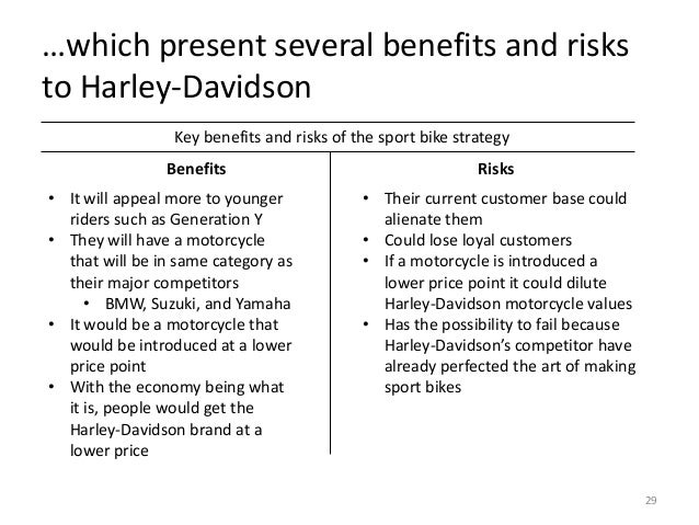 strategic audit of harley davidson Harley-davidson,inc: a strategic audit analysis business harley-davidson,inc, known for its famous bar and shield trademark, is based out ofmilwaukee, wisconsin.