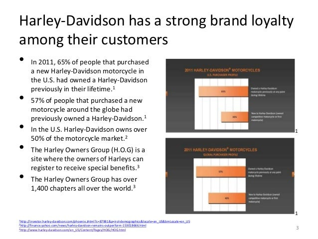 diversification strategy harley davidson Honda's related diversification strategy has taken the do not have happy endings harley-davidson diversification strategies involve firmly stepping beyond.