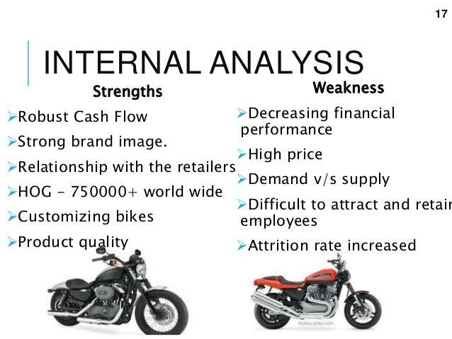 Harley Davidson Average Customer Age