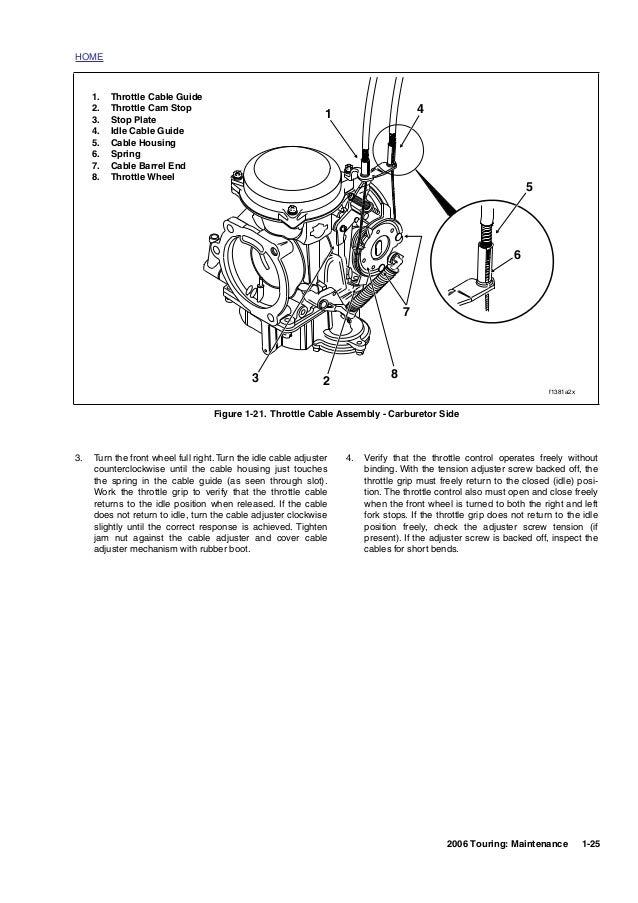 Harley davidson flhrc 2006 maintenance & repair manual-full
