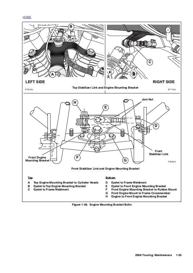 Harley Davidson  Road King Service Manual