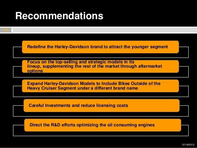 harley davidson international management essay International business the new realities  thunderbird school of global management  internationalization at harley-davidson 21.