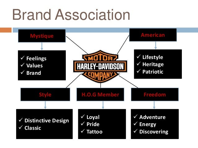 Setting up Brand name Neighborhood in any Harley-Davidson Posse Journey Condition Treatment