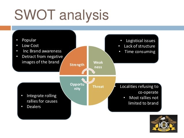 burger king case study swot analysis Burger King SWOT Analysis, USP & Competitors