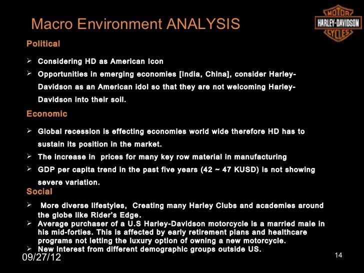 harley davidson swot analysis 2018