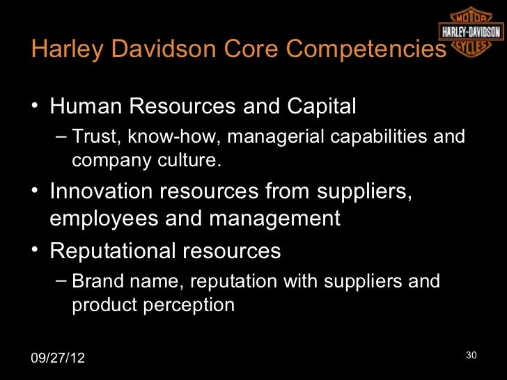 Harley Davidson Values >> Harley Davidson Strategic Analysis