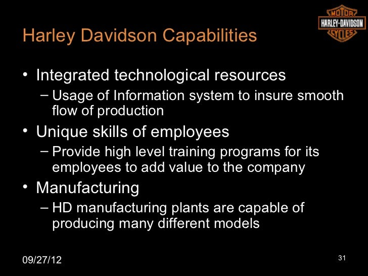 different strategy development at harley davidson business essay Over 180,000 harley-davidson and a code of conduct essays, harley-davidson the harley-davidson code of business harley davidson future strategy.