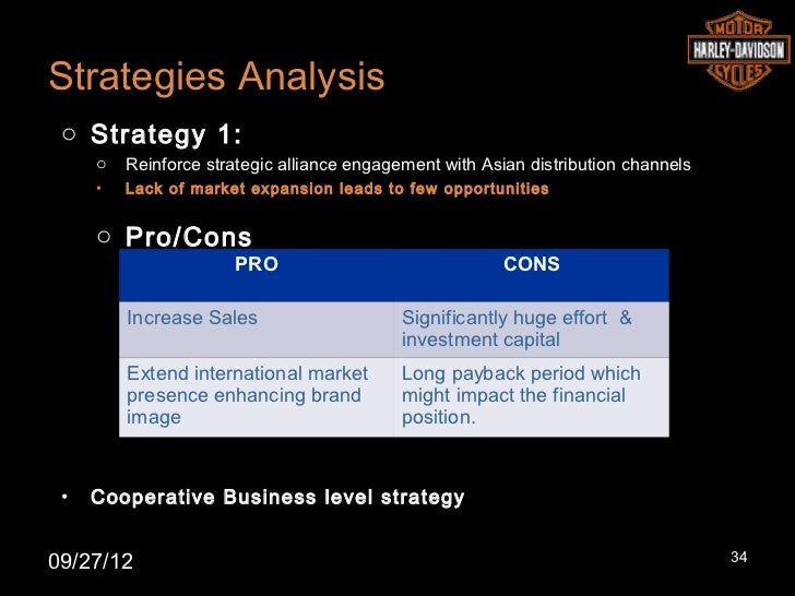 harley davidson financial and strategic analysis Harley-davidson's strategic management: internal analysis and swot (case study sample) instructions: module 4 - case strategic management: internal analysis and swot in module 4 case assignment, we will be looking inside of harley-davidson in order to identify its strengths and weaknesses.