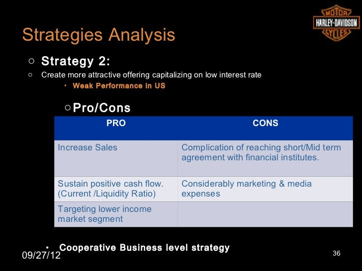 Strategies Analysis o Strategy 2: o   Create more attractive offering capitalizing on low interest rate           • Weak P...