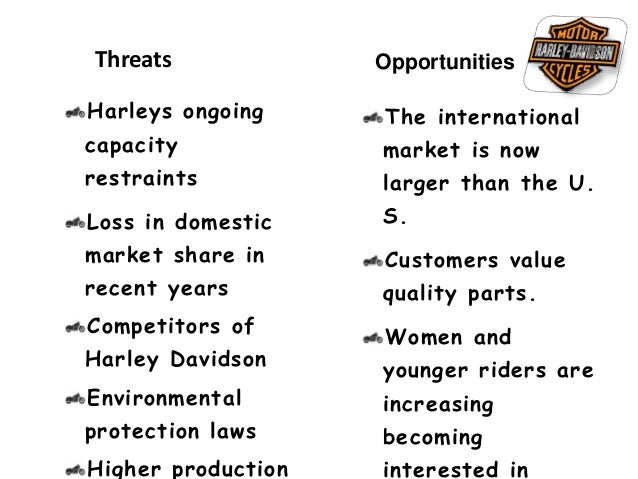 swot harley davidson Answer to questions for case study: harley-davidson: strategic competitiveness that spans decades 1 outline the threats in harley.