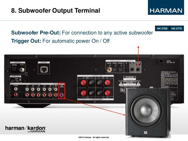 harman kardon stereo receivers 2014. Black Bedroom Furniture Sets. Home Design Ideas