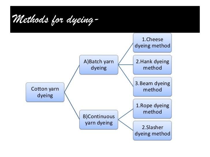 cotton dyeing, wiring diagram