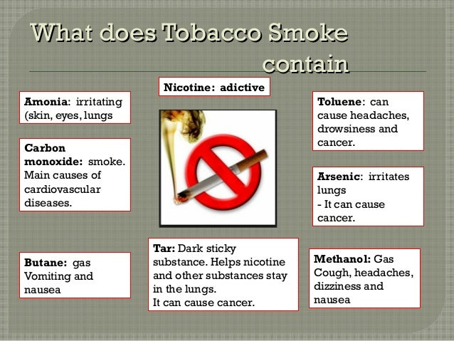 harmful effects teen smoking Tobacco and kids no 68 december  the facts about teen smoking:  deny the harmful effects of tobacco have fewer coping skills and smoke to alleviate stress.