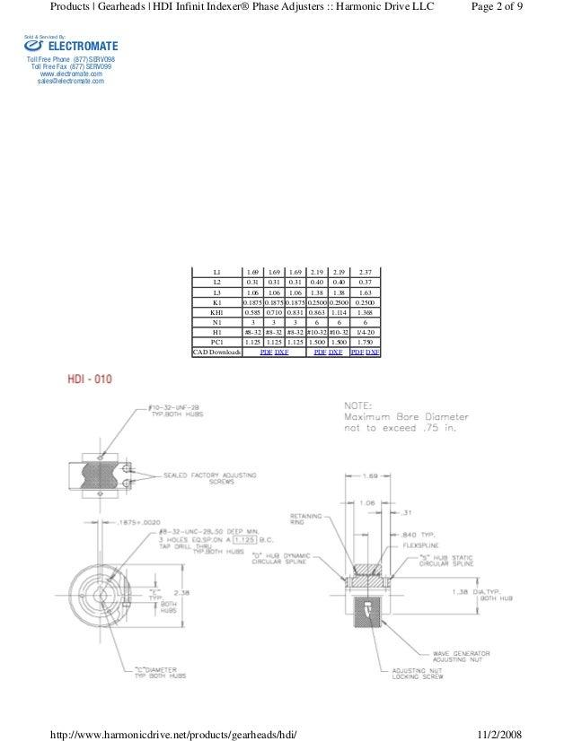 Harmonic drive hdi_specification_specsheet