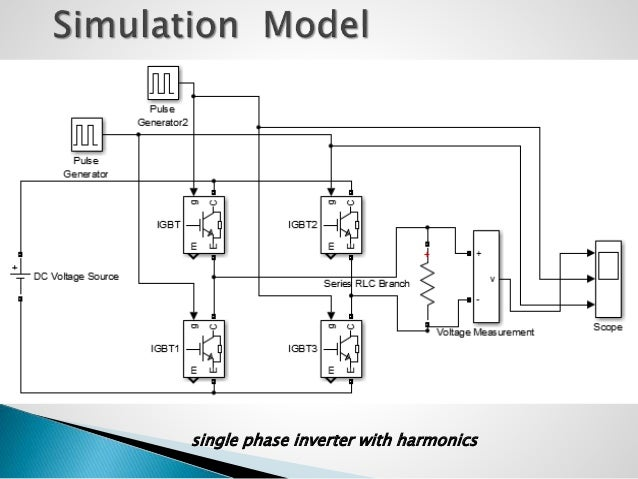 Harmonics analysis of single phase inverter