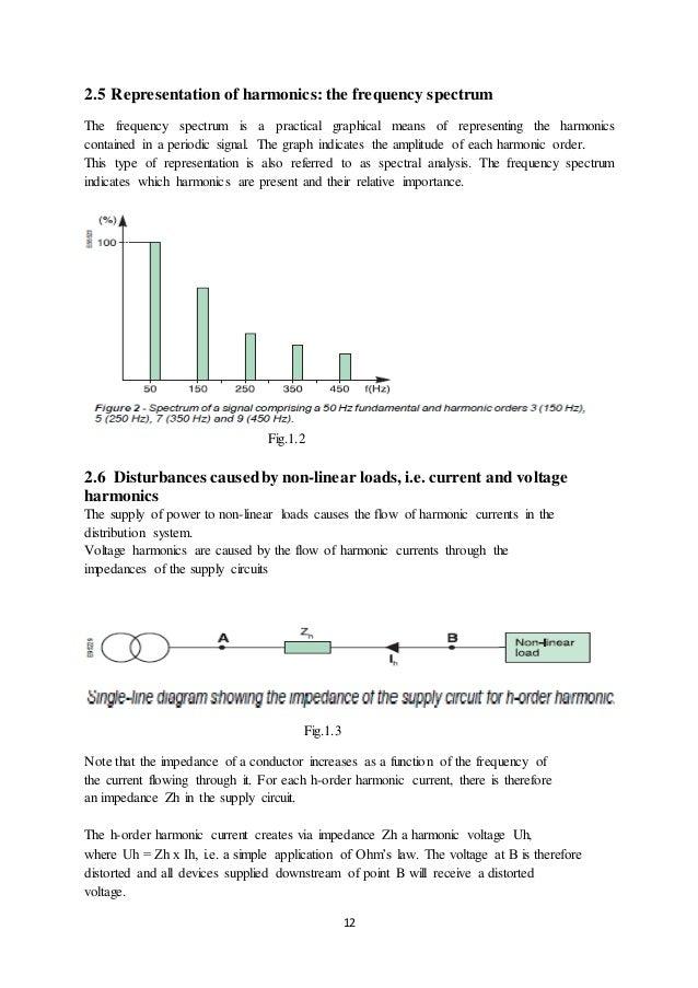 Harmonics In Transformer pdf