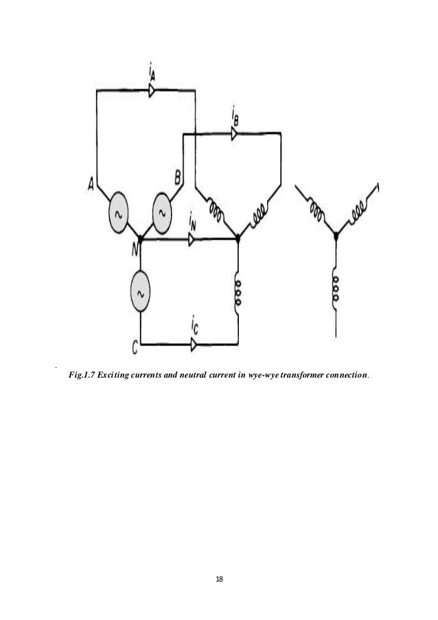 18 . Fig.1.7 Exciting currents and neutral current in wye-wye transformer connection.