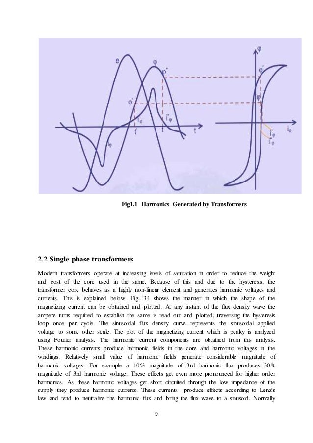 9 Fig1.1 Harmonics Generated by Transformers 2.2 Single phase transformers Modern transformers operate at increasing level...