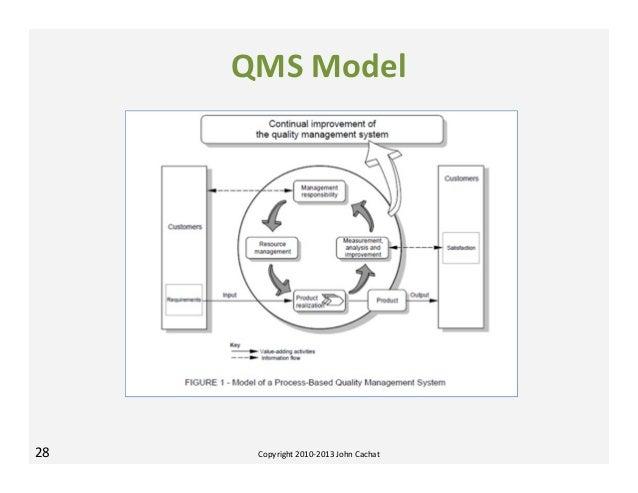 Harmonize your qms model to meet iso 13485 regulations