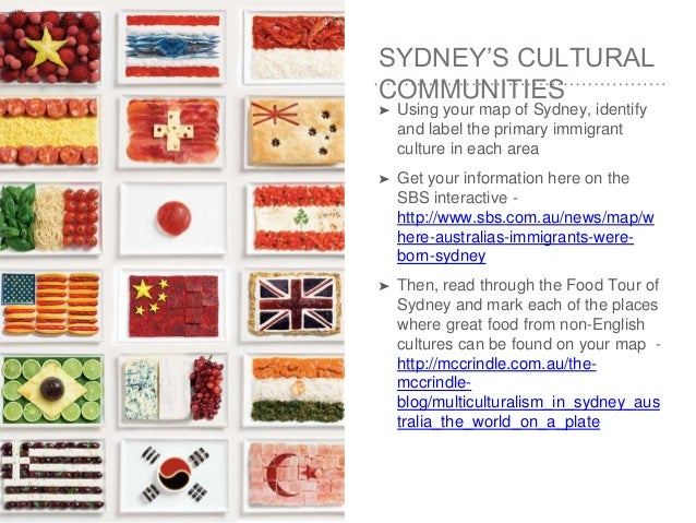 Harmony day lesson a cultural tour of sydney forumfinder Gallery