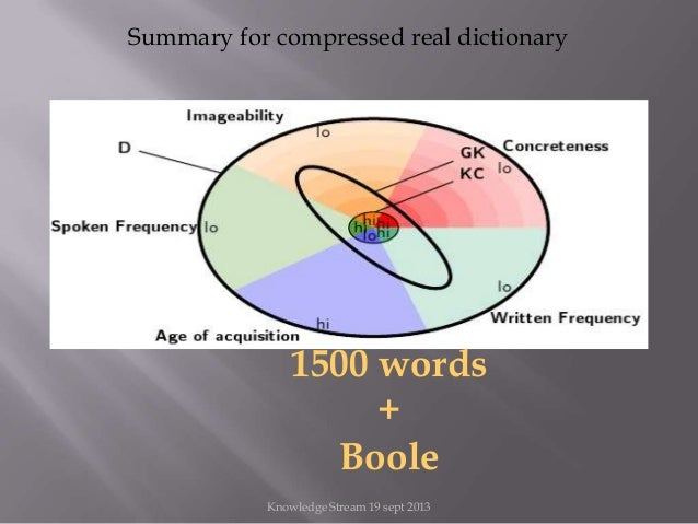 Summary for compressed real dictionary 1500 words + Boole Knowledge Stream 19 sept 2013