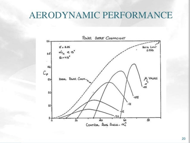 Harnessing high altitude wind power