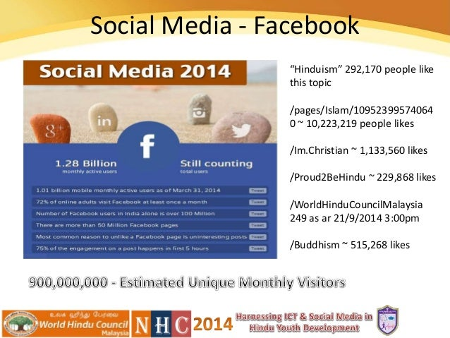 essay writing on social media and youth development Keys to quality youth development encourages you to plan and prepare a complete menu for positive youth equality and social justice - young person places high value on promoting equality and reducing hunger use the media to recognize youth inform parents of accomplishments use.