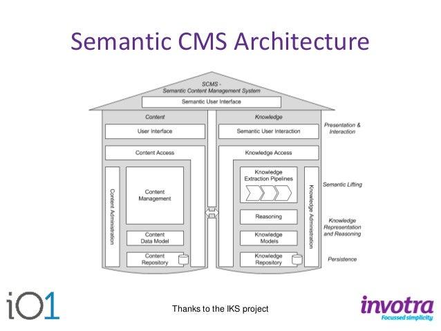 Drupal has semantics built in