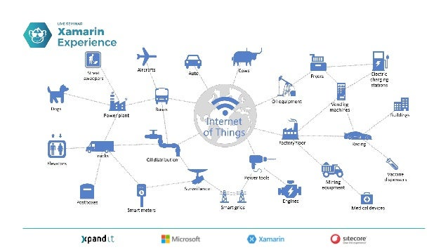 Build intelligent, productive, and trusted devices with the operating system built for the Internet of Things Integrate an...