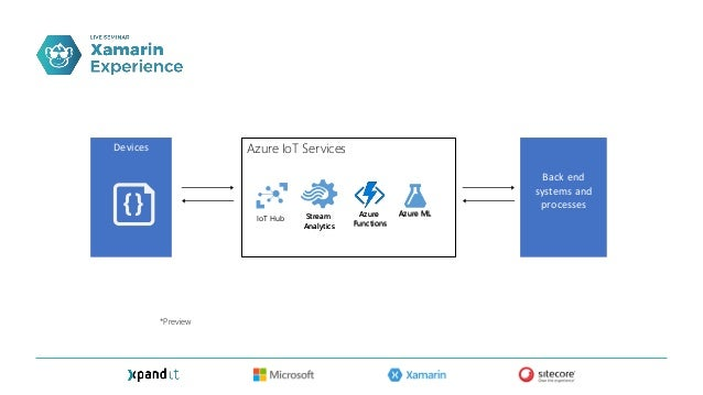 Harnessing the Power of IoT - Xamarin Experience 2017