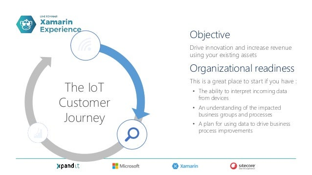 The IoT Customer Journey Objective Create new lines of business and new business models Organizational readiness This is a...
