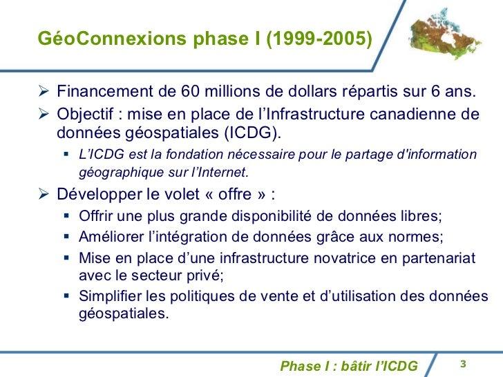 GéoConnexions phase I (1999-2005) <ul><li>Financement de 60 millions de dollars répartis sur 6 ans. </li></ul><ul><li>Obje...