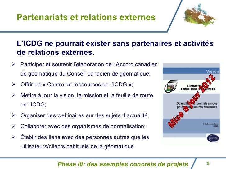 Partenariats et relations externes Phase III: des exemples concrets de projets L'ICDG ne pourrait exister sans partenaires...