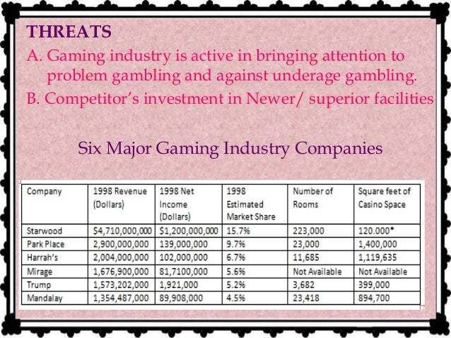 the global casino industry in 2017 case study