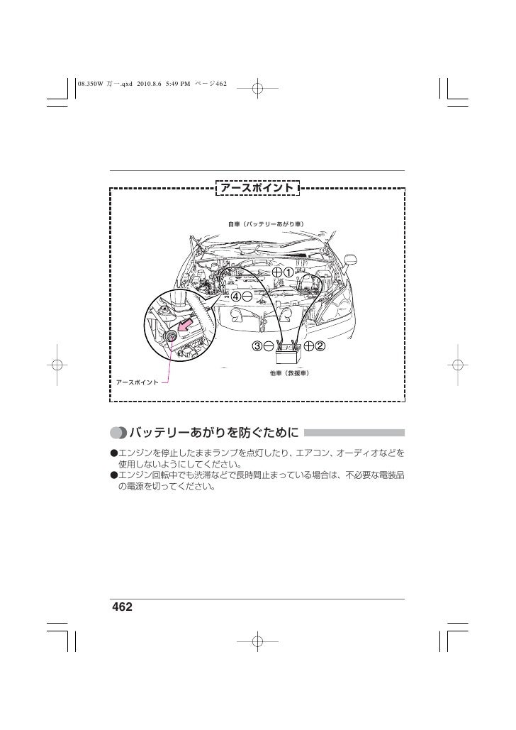 Harrier 201008