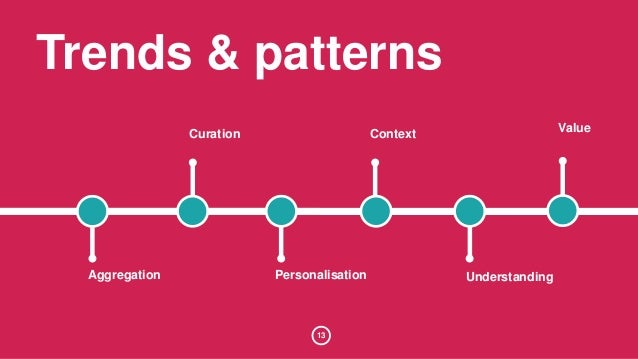 Trends & patterns  13  Aggregation  Curation  Personalisation  Context  Understanding  Value