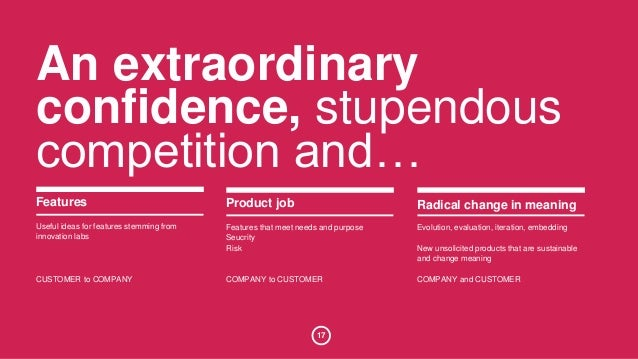 An extraordinary  confidence, stupendous  competition and…  17  Features  Useful ideas for features stemming from  innovat...