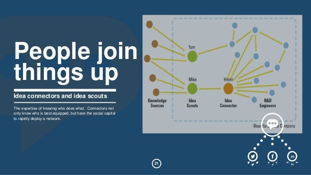 21  People join  things up  Idea connectors and idea scouts  The expertise of knowing who does what. Connectors not  only ...