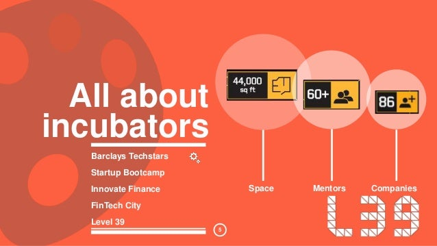 5  All about  incubators  Learning  Space Mentors Companies  Barclays Techstars  Startup Bootcamp  Innovate Finance  FinTe...