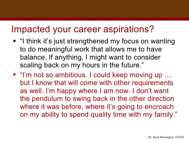Essay About Career Aspirations