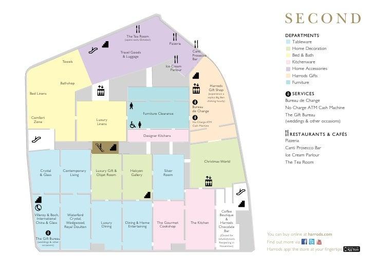 Harrods Floor Plan | Harrods The Store Guide
