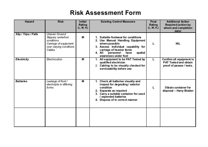 Workplace risk assessment template harry ra media risk for Workplace hazard assessment template