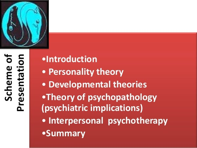 Harry Stack Sullivan Interpersonal Theory Explained