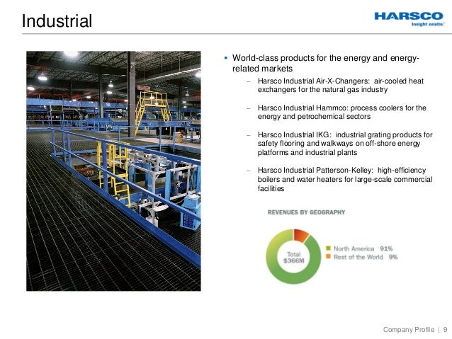 Hammco Air Coolers : Harsco corporate presentation who we are what do
