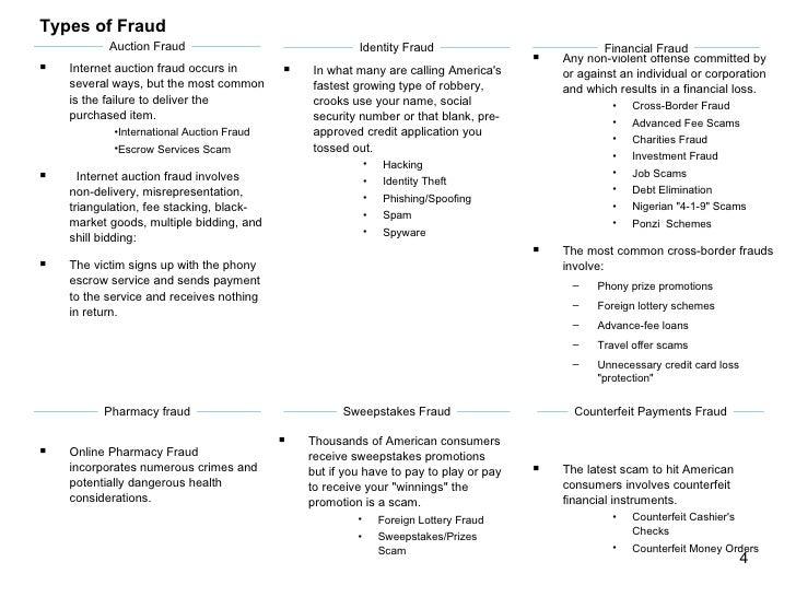 5/3 credit card fraud