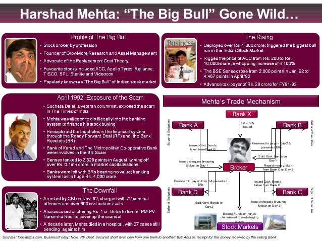 role of sebi in harshad mehta case